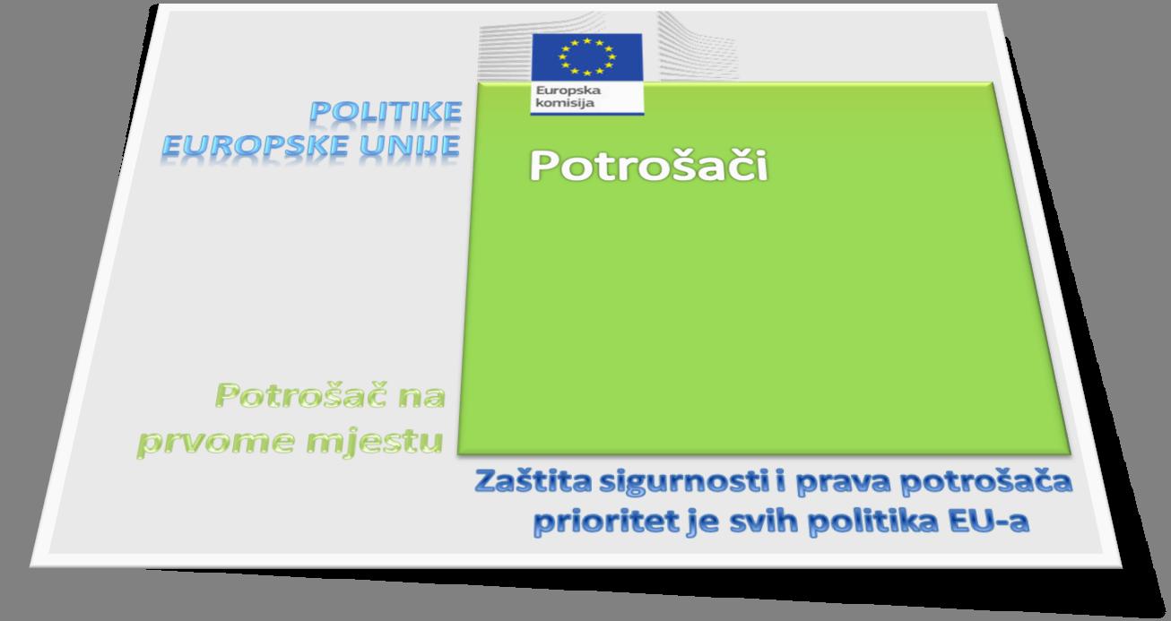 Politka EU